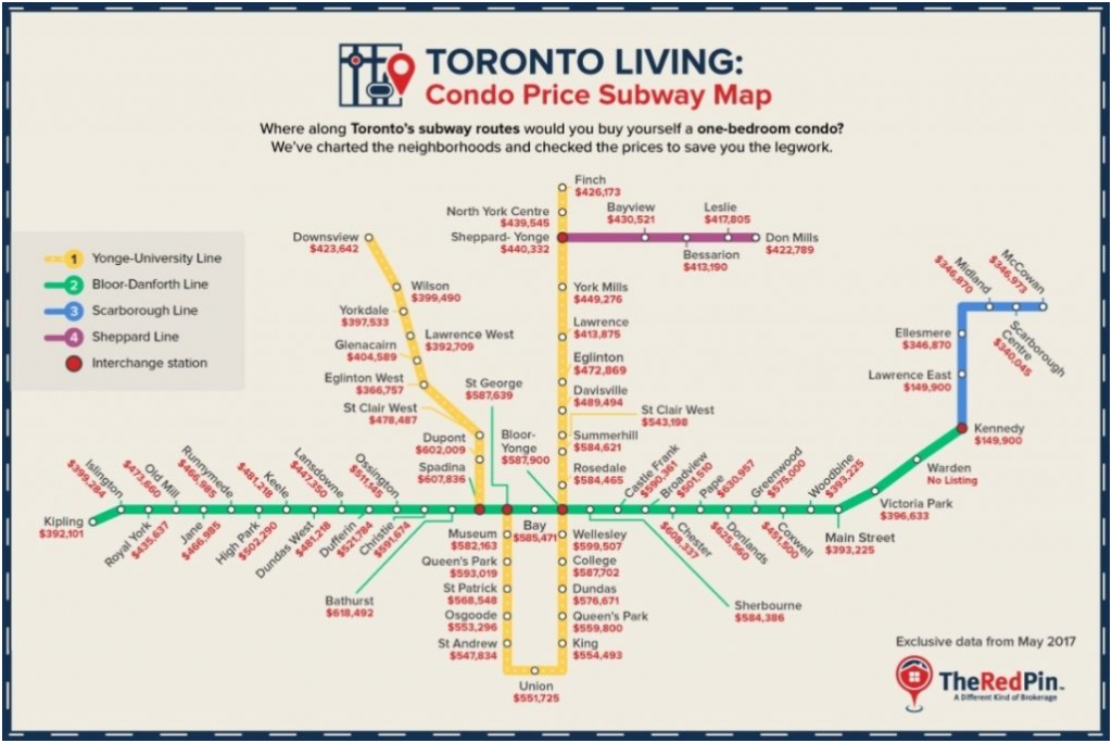 Map of Toronto subway system showing the avg. price of a one-bedroom condo at each stop